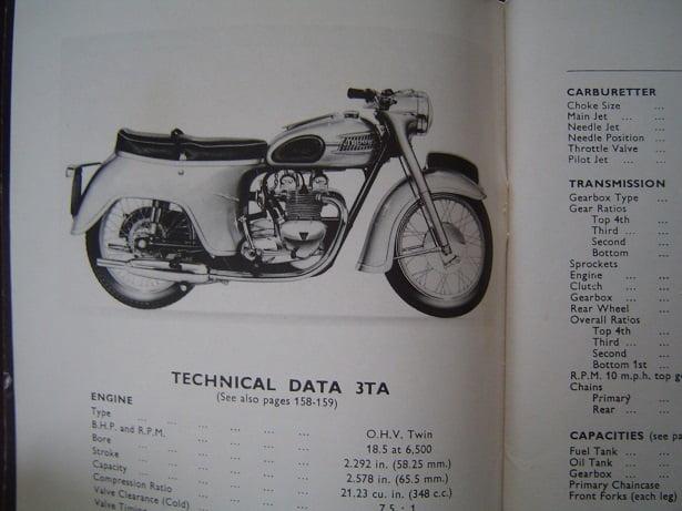 Triumph 3ta 5ta T100a T90 T100ss Instruction Manual